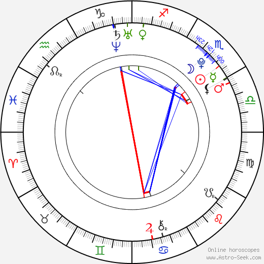 Vanessa White birth chart, Vanessa White astro natal horoscope, astrology