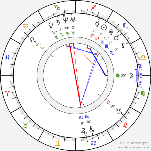 Alden Ehrenreich birth chart, biography, wikipedia 2019, 2020