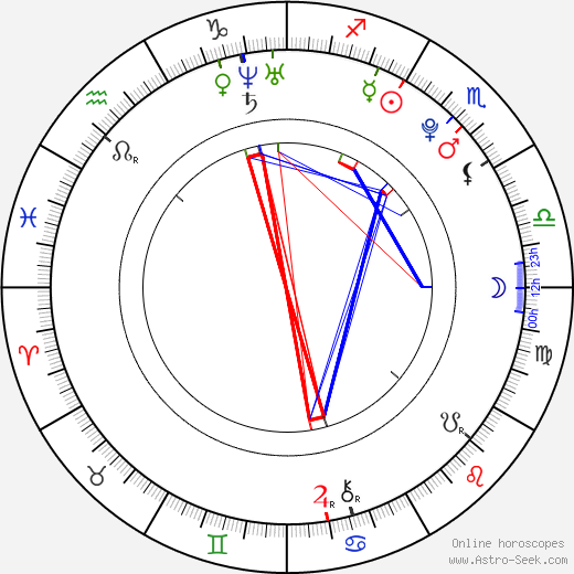 Alden Ehrenreich birth chart, Alden Ehrenreich astro natal horoscope, astrology