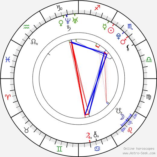 Эшли Брюэр Ashleigh Brewer день рождения гороскоп, Ashleigh Brewer Натальная карта онлайн