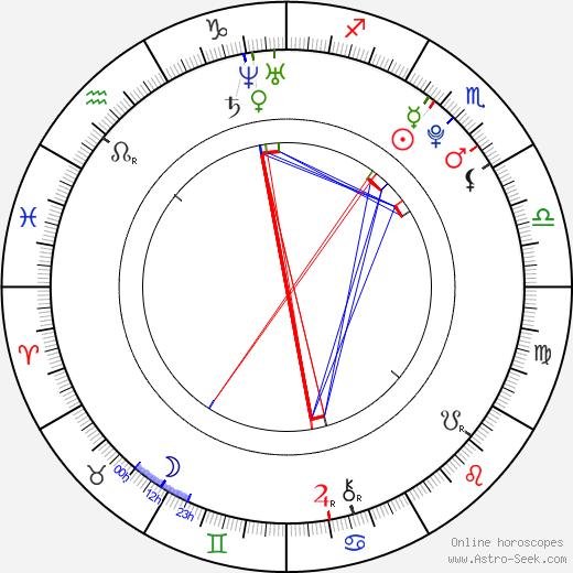 Benjamin Welmond tema natale, oroscopo, Benjamin Welmond oroscopi gratuiti, astrologia