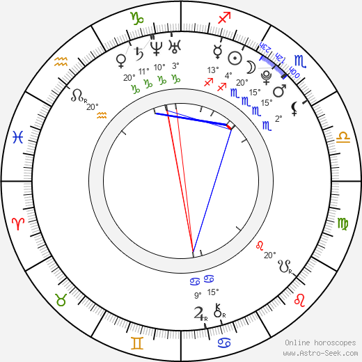 Bo-ra Nam birth chart, biography, wikipedia 2018, 2019