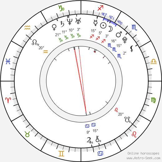 Cindy Starfall birth chart, biography, wikipedia 2019, 2020