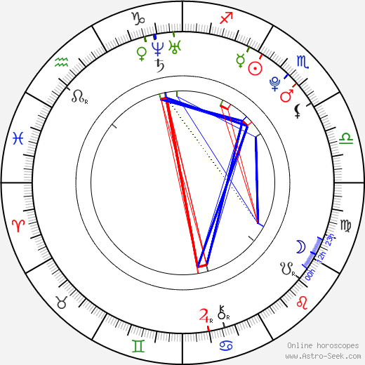 Коди Линли Cody Linley день рождения гороскоп, Cody Linley Натальная карта онлайн