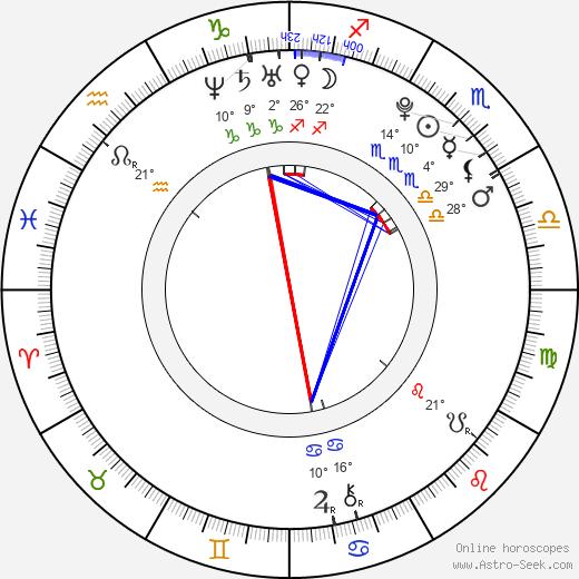 Katelyn Tarver tema natale, biography, Biografia da Wikipedia 2020, 2021