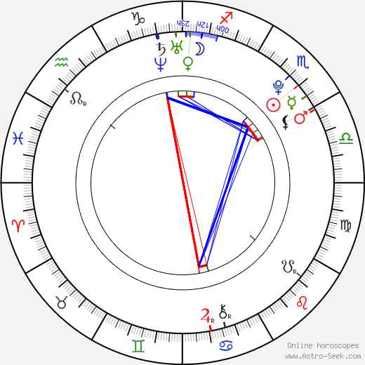 Katelyn Tarver tema natale, oroscopo, Katelyn Tarver oroscopi gratuiti, astrologia