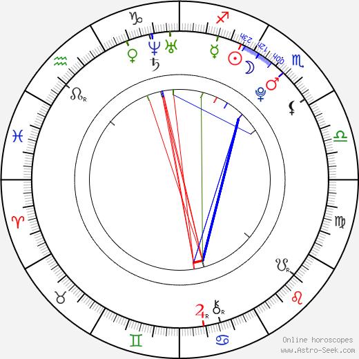 Natasha Bradley birth chart, Natasha Bradley astro natal horoscope, astrology