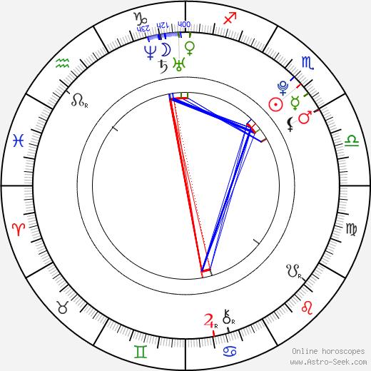 Paula DeAnda день рождения гороскоп, Paula DeAnda Натальная карта онлайн