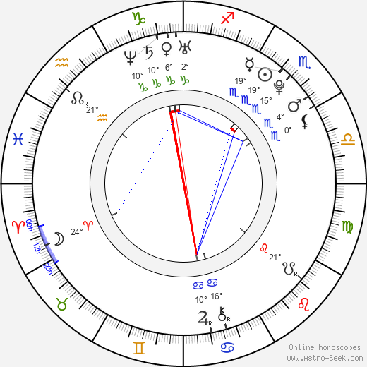 Reina Tanaka birth chart, biography, wikipedia 2019, 2020