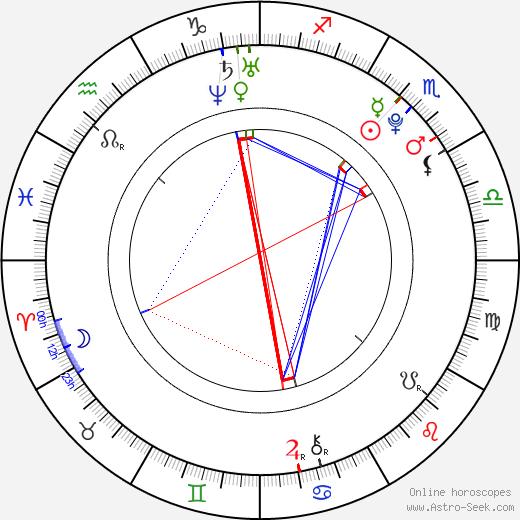 Reina Tanaka tema natale, oroscopo, Reina Tanaka oroscopi gratuiti, astrologia
