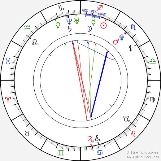 Stefan Bradl tema natale, oroscopo, Stefan Bradl oroscopi gratuiti, astrologia