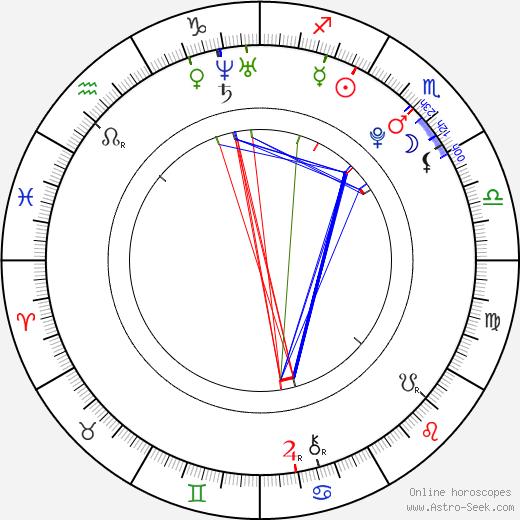 Stephen Lunsford день рождения гороскоп, Stephen Lunsford Натальная карта онлайн