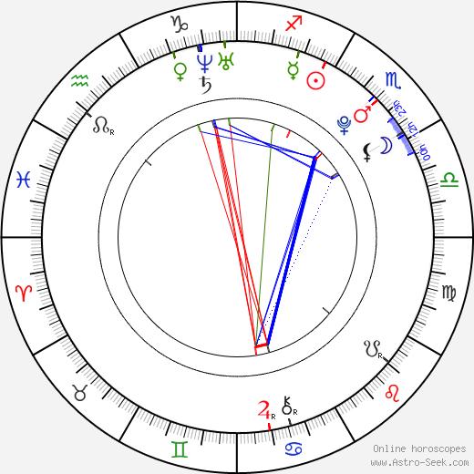 Tom Dice tema natale, oroscopo, Tom Dice oroscopi gratuiti, astrologia