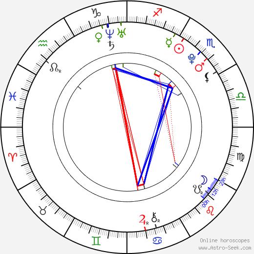 Tyga Tyga день рождения гороскоп, Tyga Натальная карта онлайн