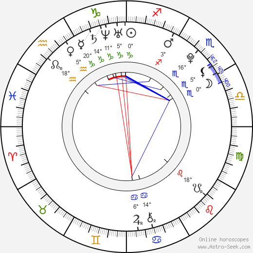 Alyssa Bernal birth chart, biography, wikipedia 2018, 2019