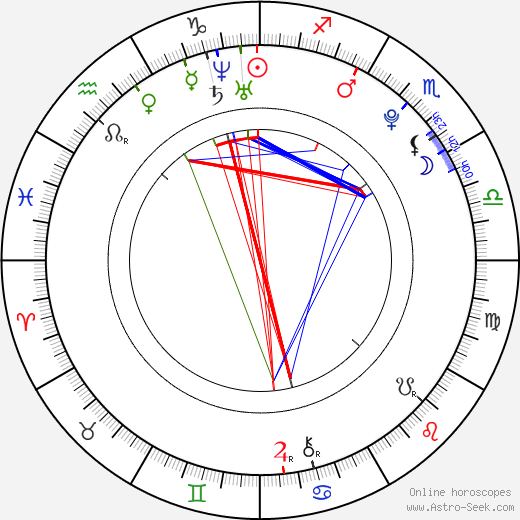 Alyssa Bernal astro natal birth chart, Alyssa Bernal horoscope, astrology