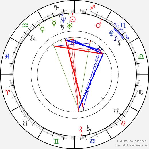 Caley Dimmock день рождения гороскоп, Caley Dimmock Натальная карта онлайн
