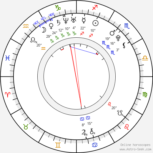 Cassie Steele birth chart, biography, wikipedia 2018, 2019