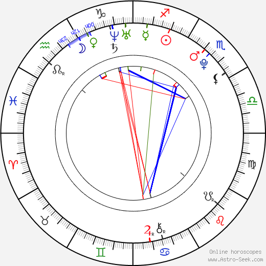 Cassie Steele astro natal birth chart, Cassie Steele horoscope, astrology