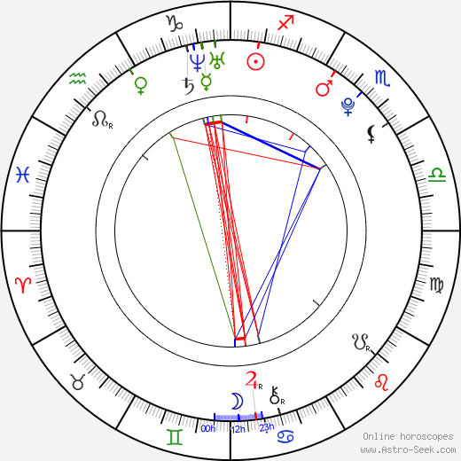 Chen Xiang astro natal birth chart, Chen Xiang horoscope, astrology
