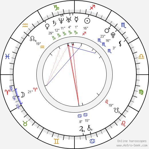 Drew Doughty birth chart, biography, wikipedia 2018, 2019