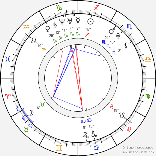 Elle Evans birth chart, biography, wikipedia 2019, 2020
