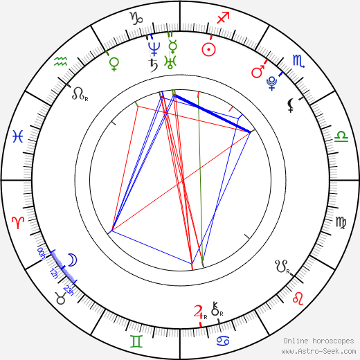 elle evans astro birth chart horoscope date of birth. Black Bedroom Furniture Sets. Home Design Ideas