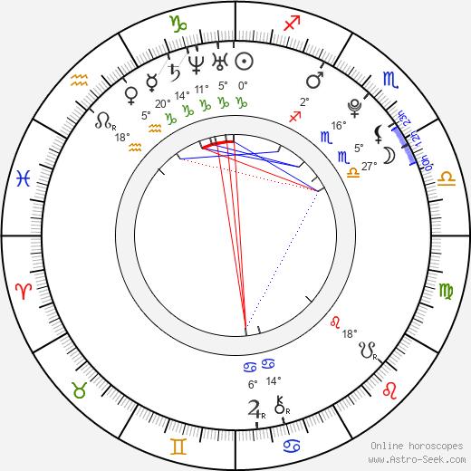 Jaime Olías birth chart, biography, wikipedia 2019, 2020