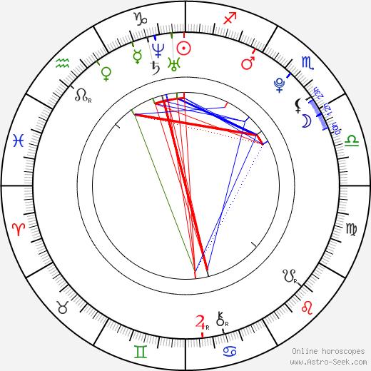 Jaime Olías astro natal birth chart, Jaime Olías horoscope, astrology
