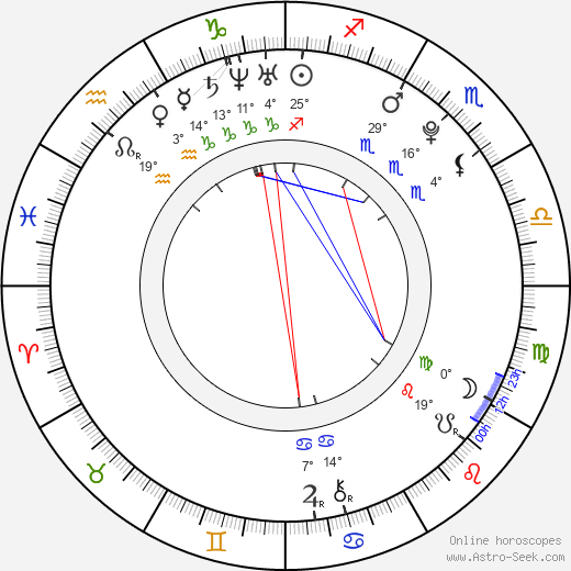 Jamie Anderson birth chart, biography, wikipedia 2019, 2020