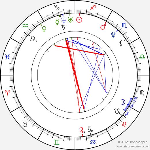 Jamie Anderson день рождения гороскоп, Jamie Anderson Натальная карта онлайн