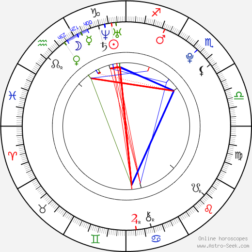 Jane Levy astro natal birth chart, Jane Levy horoscope, astrology