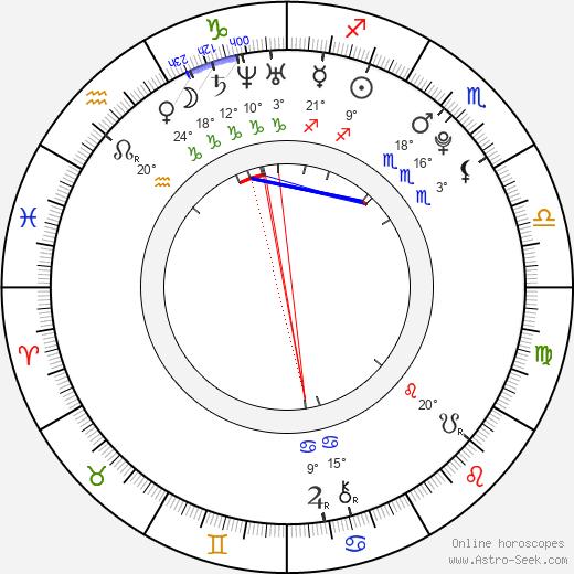 Jessica Jann birth chart, biography, wikipedia 2018, 2019
