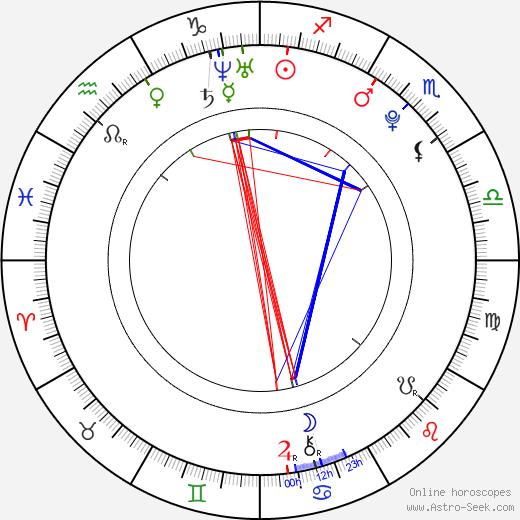 Оню Lee Jinki день рождения гороскоп, Lee Jinki Натальная карта онлайн