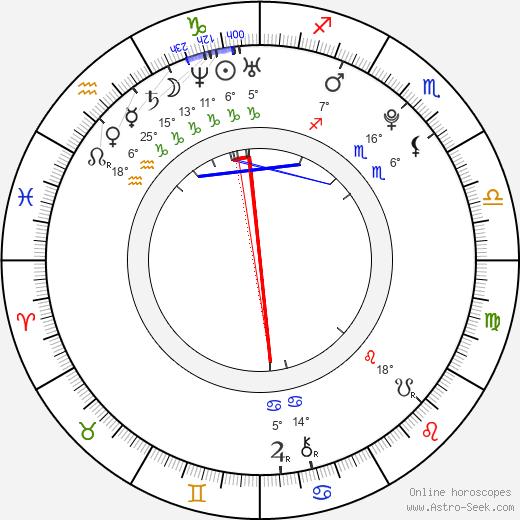 Mackenzie Rosman birth chart, biography, wikipedia 2018, 2019