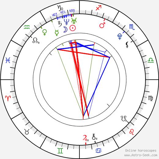Mackenzie Rosman astro natal birth chart, Mackenzie Rosman horoscope, astrology