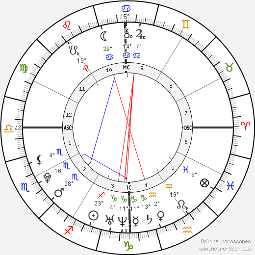 Marcus Gastineau birth chart, biography, wikipedia 2019, 2020