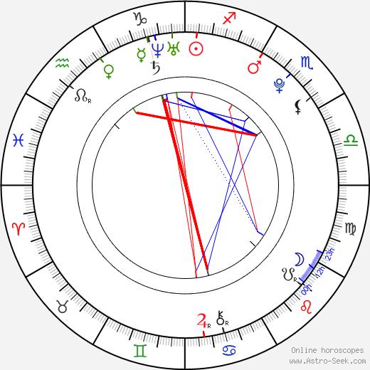 Marija Pikic день рождения гороскоп, Marija Pikic Натальная карта онлайн