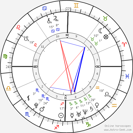Marion Le Pen birth chart, biography, wikipedia 2018, 2019
