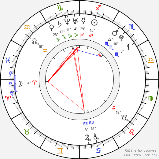 Nicholas Hoult birth chart, biography, wikipedia 2019, 2020