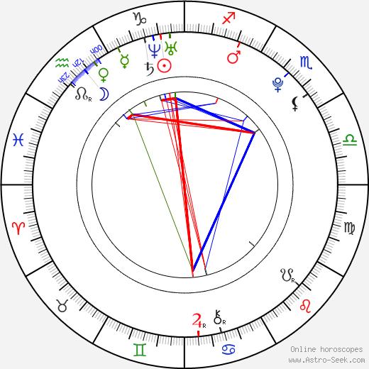 Ryan Sheckler astro natal birth chart, Ryan Sheckler horoscope, astrology
