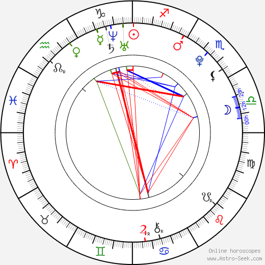Tamannaah Bhatia astro natal birth chart, Tamannaah Bhatia horoscope, astrology
