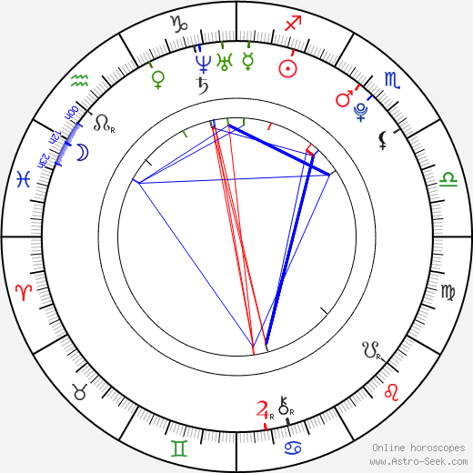 Yu-ri Kwon astro natal birth chart, Yu-ri Kwon horoscope, astrology