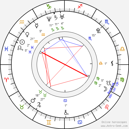 Angelo Esposito birth chart, biography, wikipedia 2019, 2020