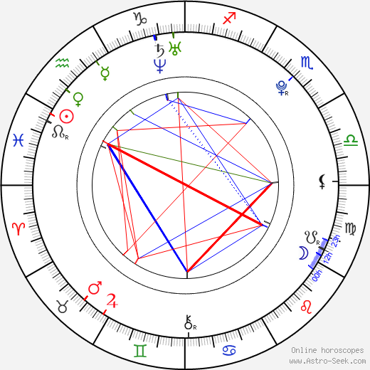 Angelo Esposito birth chart, Angelo Esposito astro natal horoscope, astrology