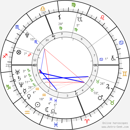 Ashley Walker Bush birth chart, biography, wikipedia 2019, 2020