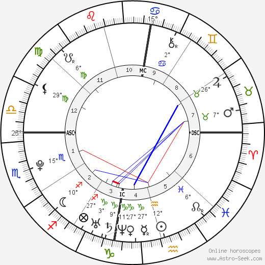 Caleb Folbigg birth chart, biography, wikipedia 2018, 2019