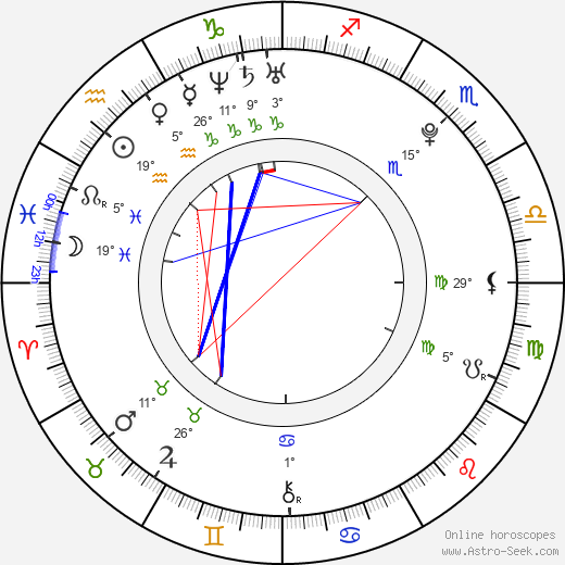 Chai Romruen birth chart, biography, wikipedia 2018, 2019