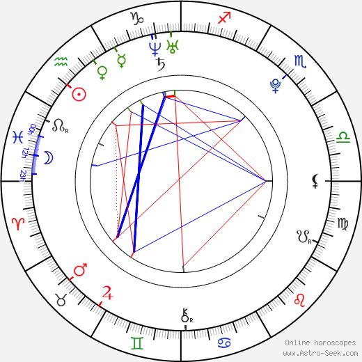 Chai Romruen astro natal birth chart, Chai Romruen horoscope, astrology