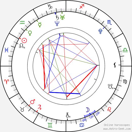 Chord Overstreet astro natal birth chart, Chord Overstreet horoscope, astrology